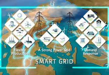 Smart Grids and The New Age of Energy