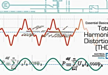 Essential Basics of Total Harmonic Distortion (THD)