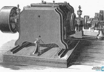 View of dynamo of Tesla Electric Light Company