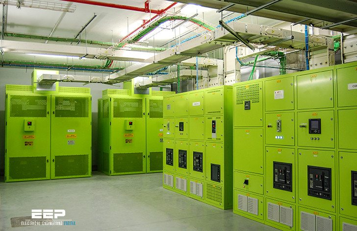 Data Centres Guides