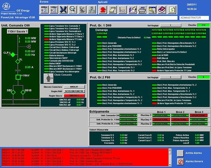 HMI screen of OHL 110 kV details page