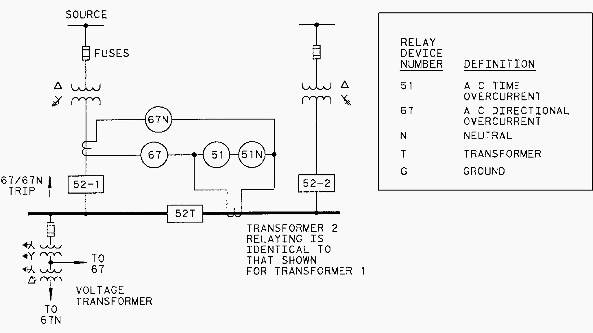 Paralleled transformer protection with primary fuses (no load or metering circuits shown)