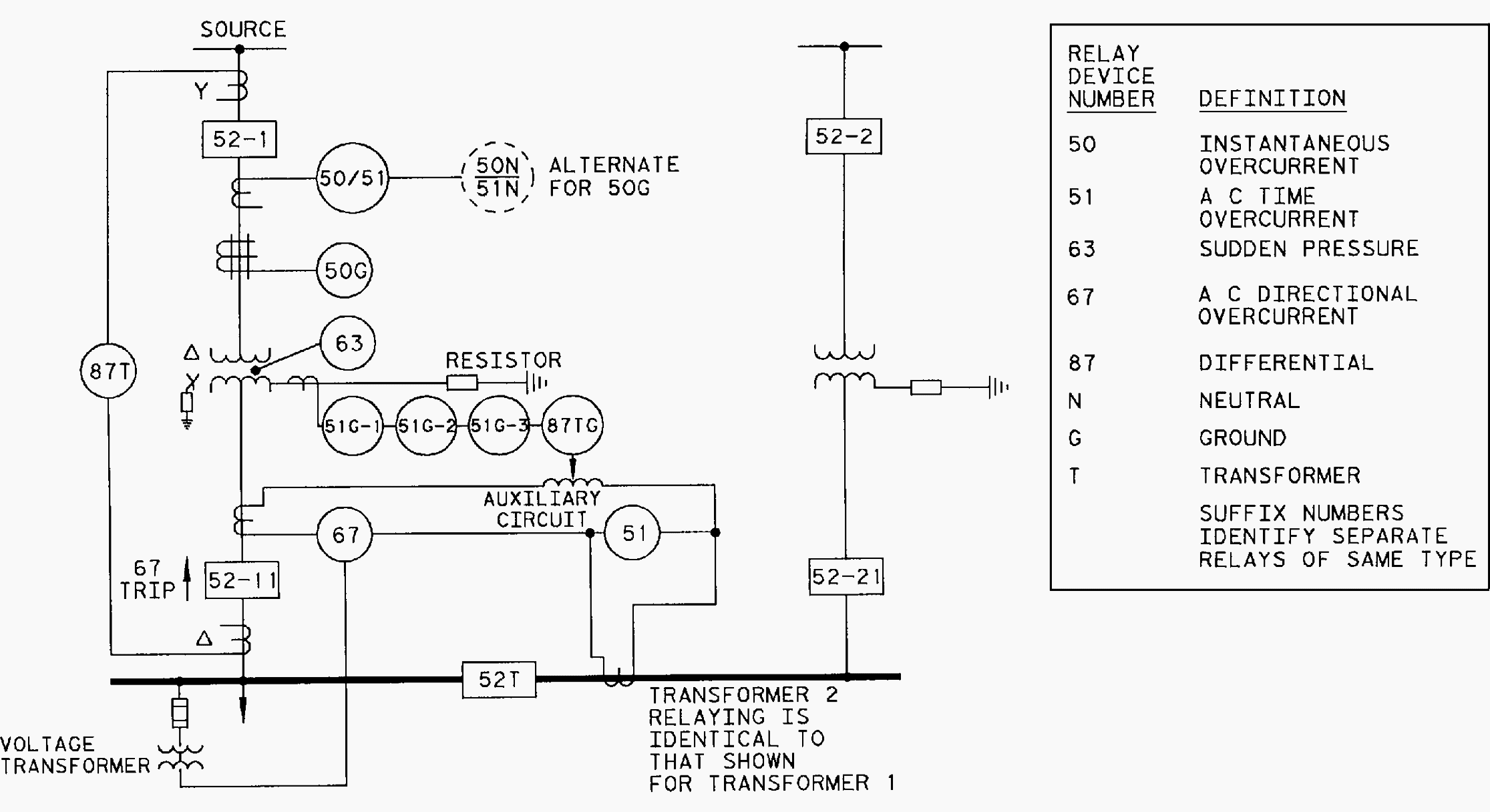 Paralleled transformer protection with primary breaker (no load or metering circuits shown)
