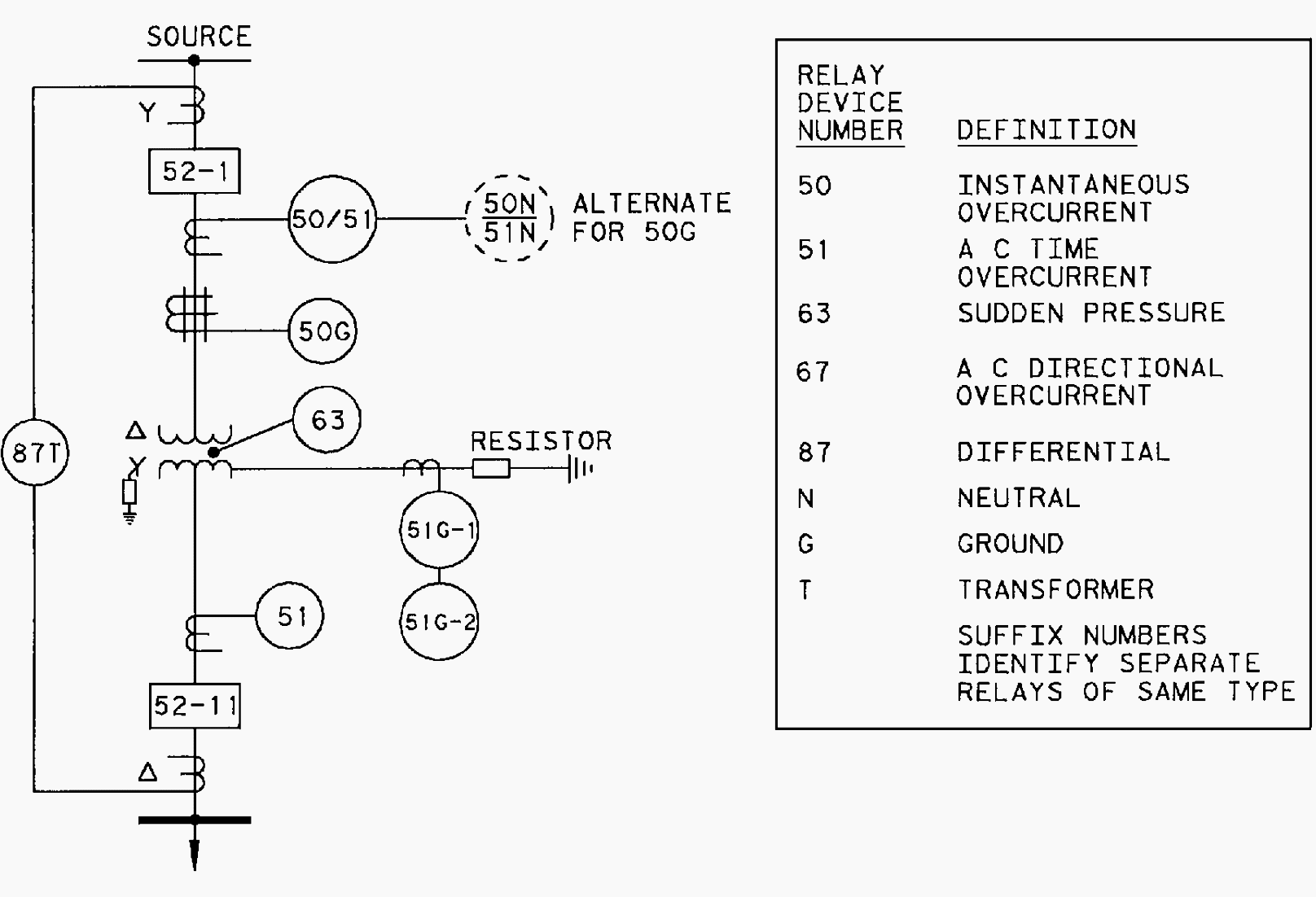 Transformer protection with primary breaker (no load or metering circuits shown)