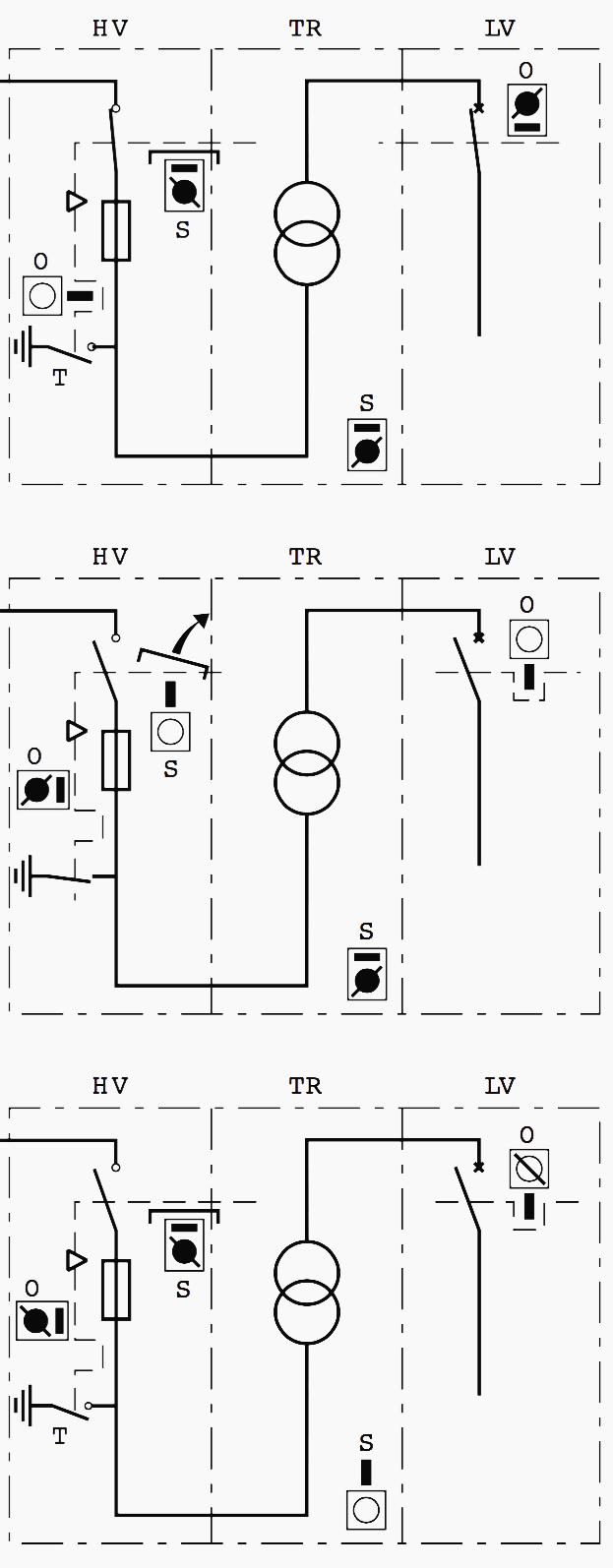 HV/TR/LV locking (functional symbols)