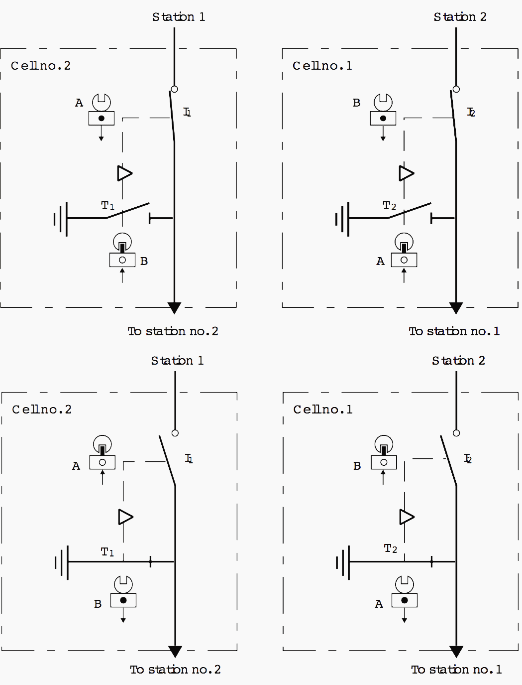 Locking cells on HV loop system