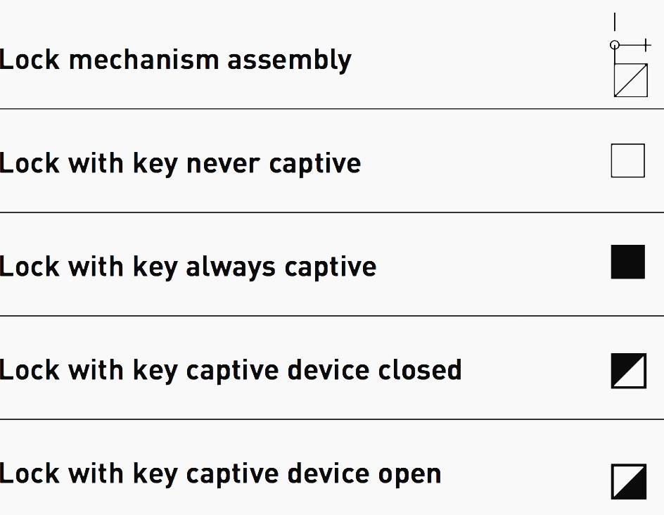 Example of diagrammatic symbols (source APAVE-france)