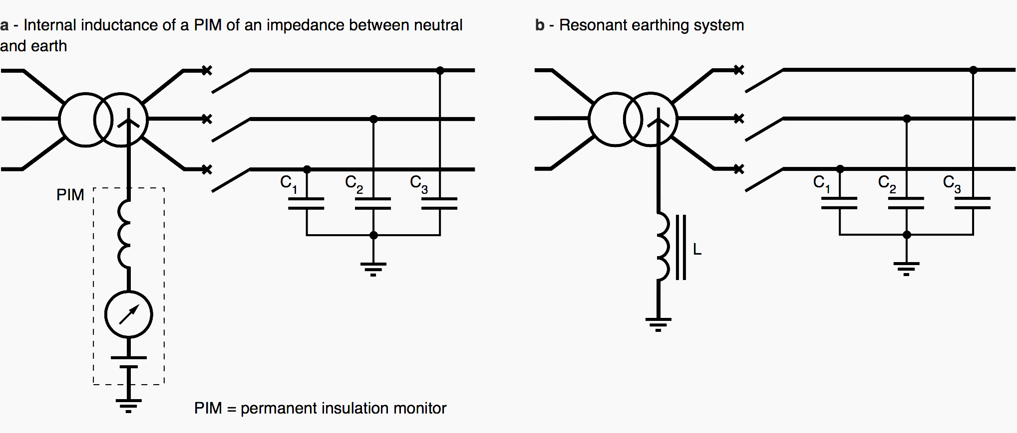 Ferroresonance in the case of a system earthed through a reactor