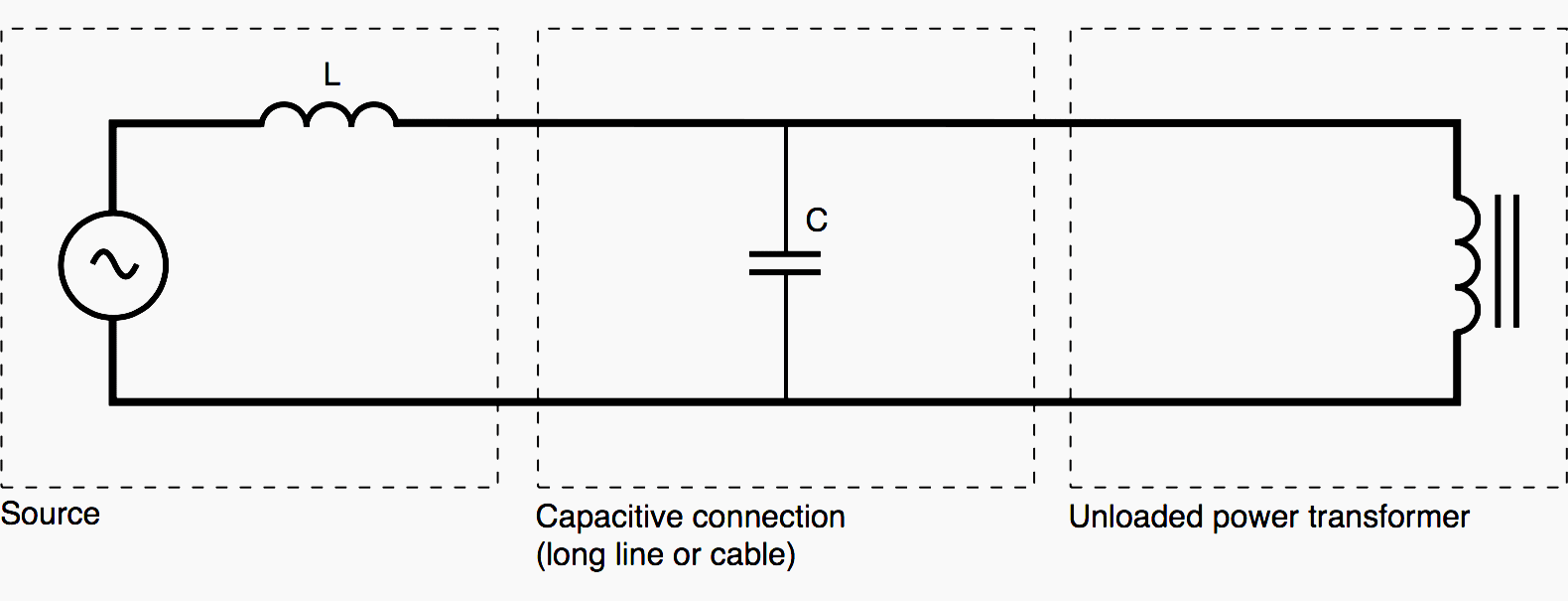 Equivalent diagram of unloaded power transformer supplied by a capacitive system