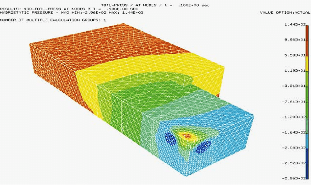 Contour plotting of a simulation at the point 0.1 s