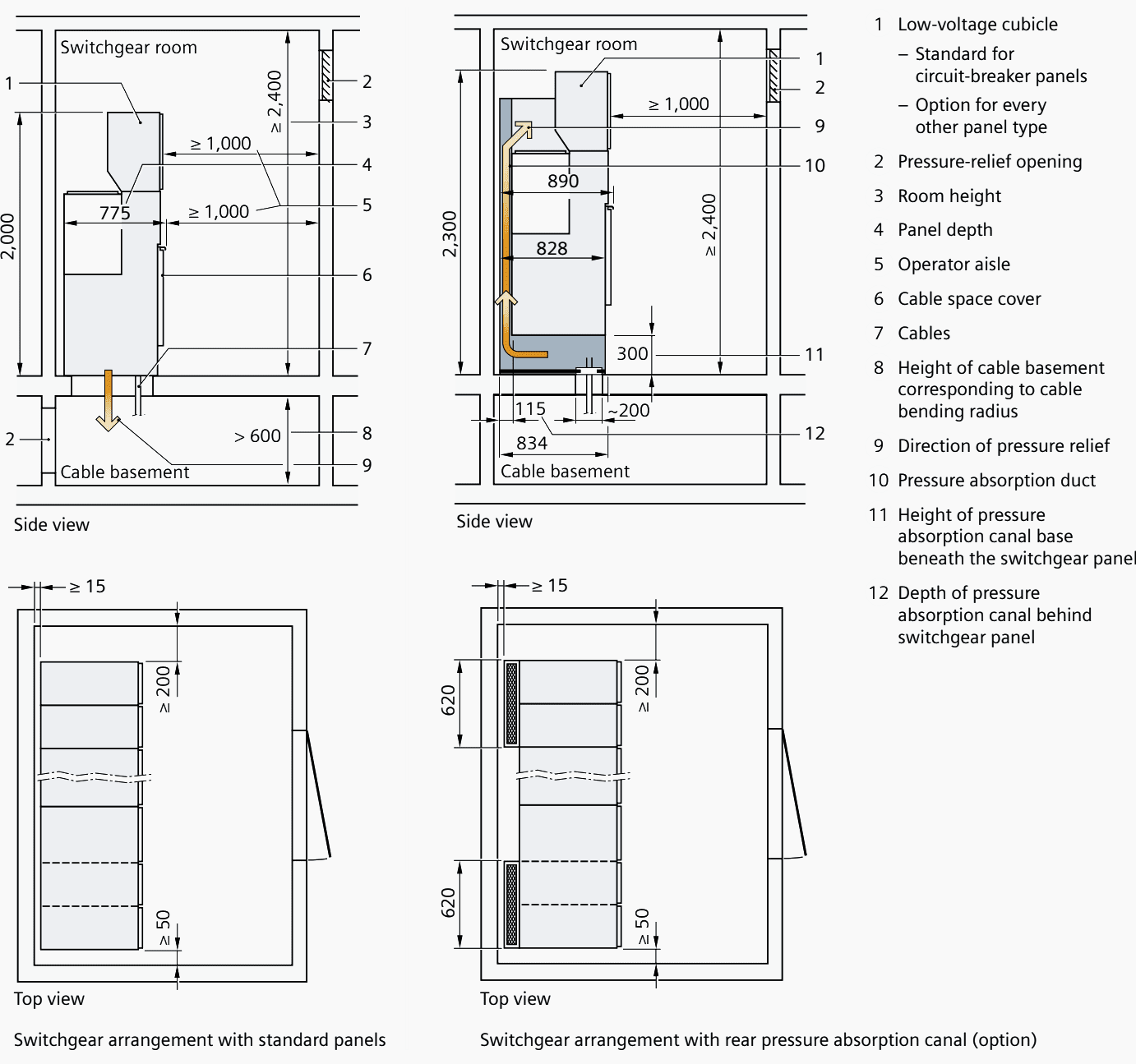 Room layout for switchgear with pressure relief downward (left) and with pressure absorption duct
