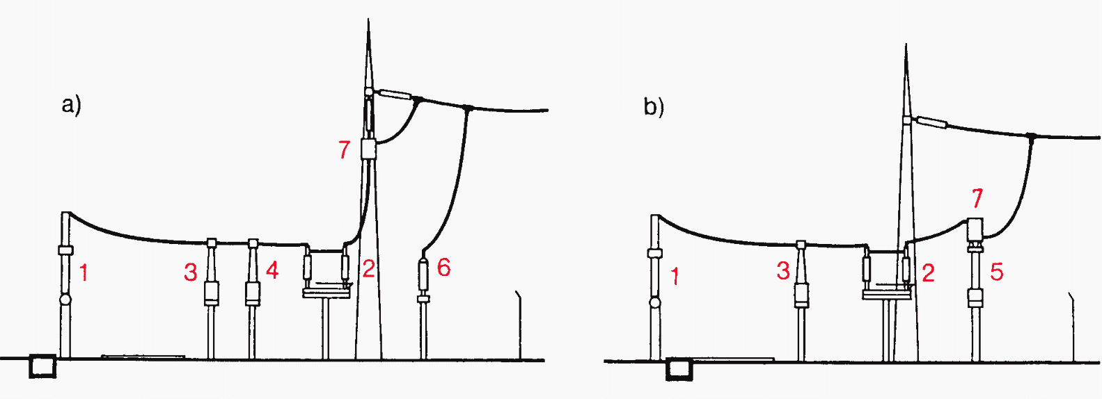 Arrangement of overhead line bays for power-line carrier telephony