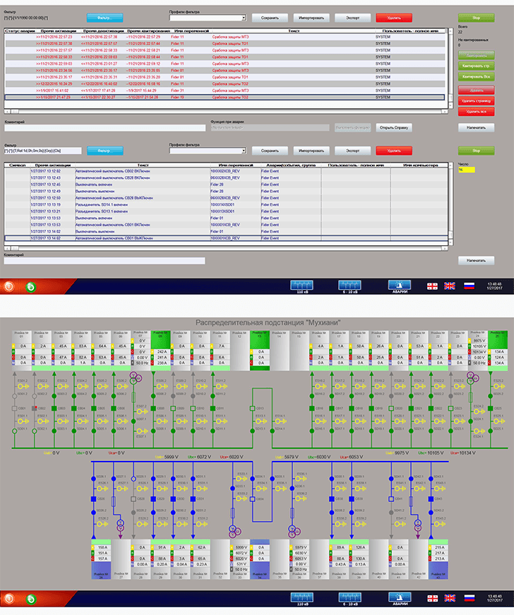 The screen of substation SCADA showing alarms and events