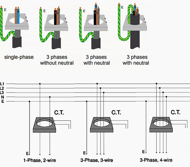 Core-balance CT wiring