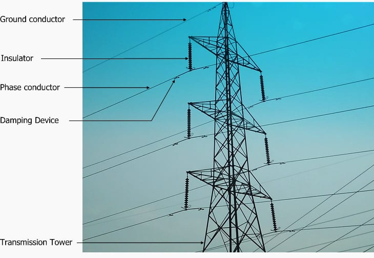 Transmission tower with ground conductor