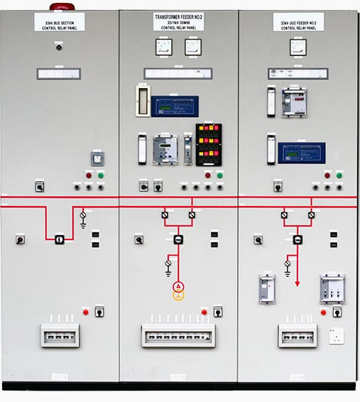 Protection relay panel